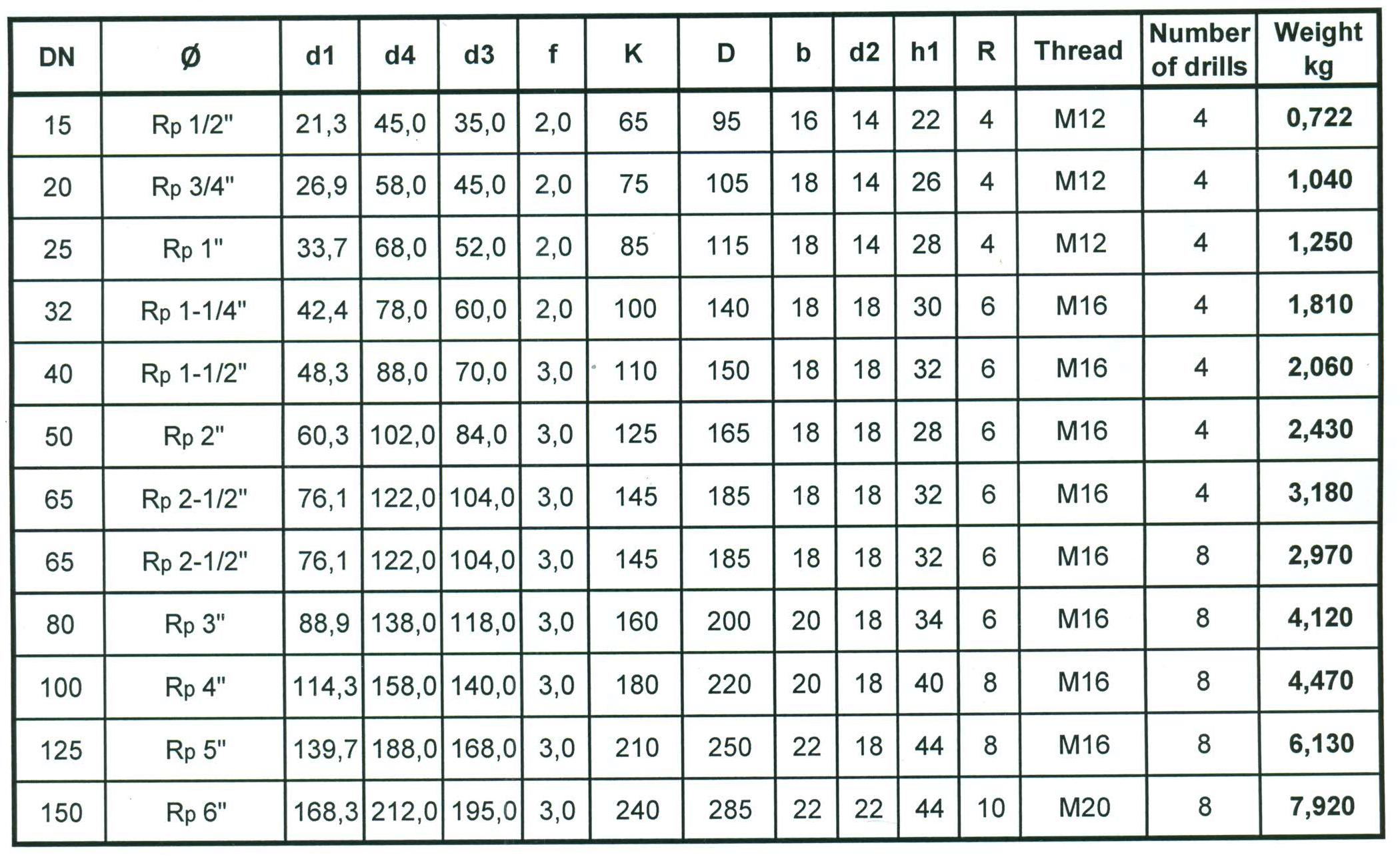type-13-PN16.png