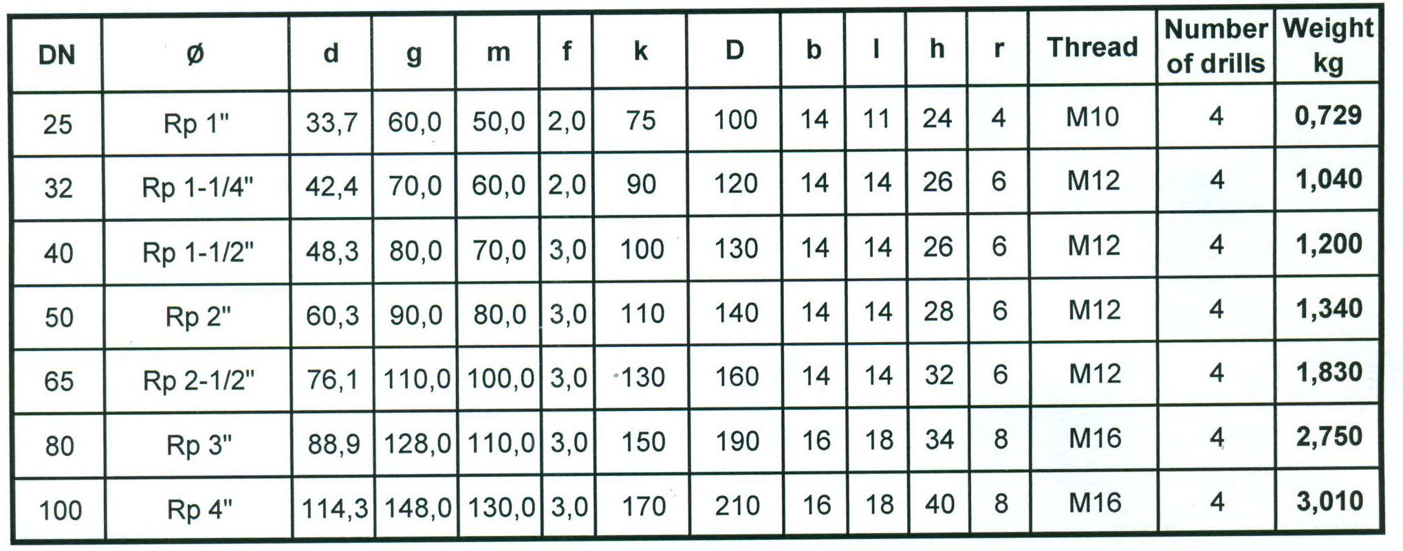 type-13-PN6.png